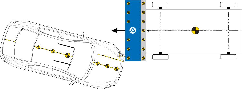 NHTSA Oblique &  Small Overlap Mobile  Deformable Barrier Diagram