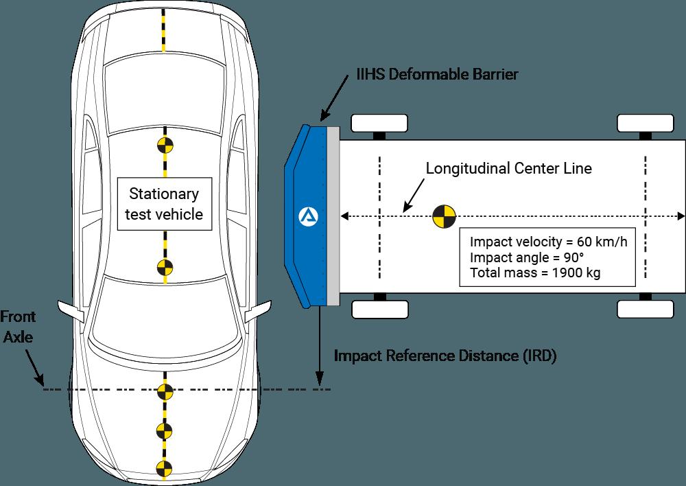 Mobile Progressive Deformable Barrier V2